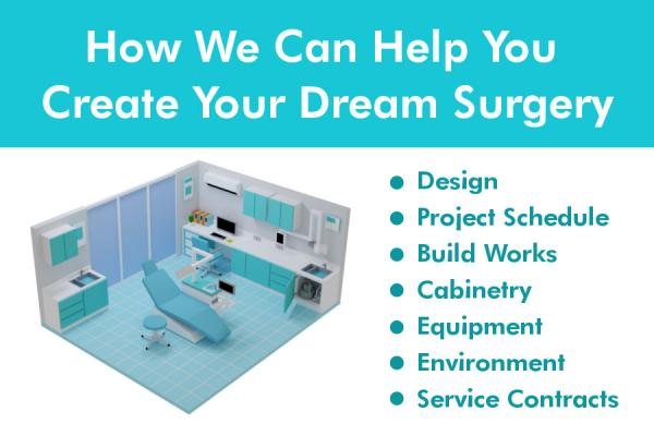 How We Can Help You Create Your Dream Surgery